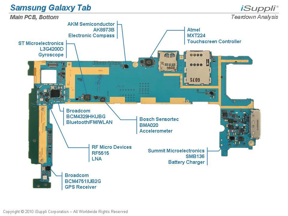 Samsung Galaxy Tab More Phone Than Ipad  U00ab Hugh U0026 39 S News