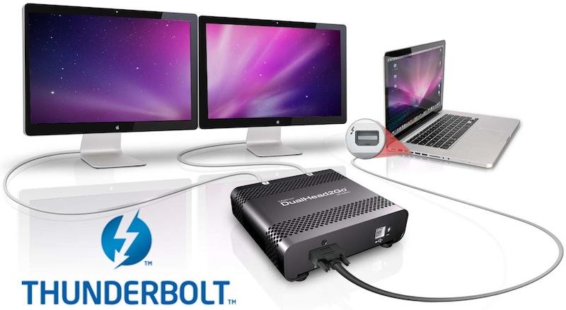Matrox Multi-Monitor Adapters Support Thunderbolt « Hugh's ...